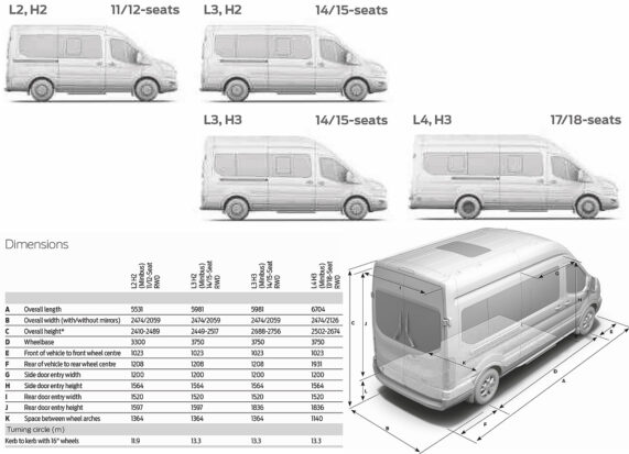 maun motors self drive 17 seat minibus hire 17 seater. Black Bedroom Furniture Sets. Home Design Ideas