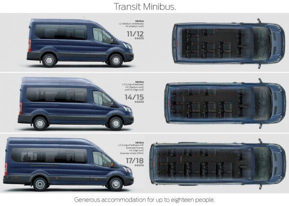 Ford Transit Wagon >> Maun Motors Self Drive | 17 Seat Minibus Hire - 17 Seater Minibus Rental | Maun Motors Self Drive